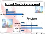 annual needs assessment16