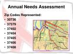 annual needs assessment6