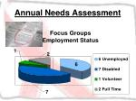 annual needs assessment9