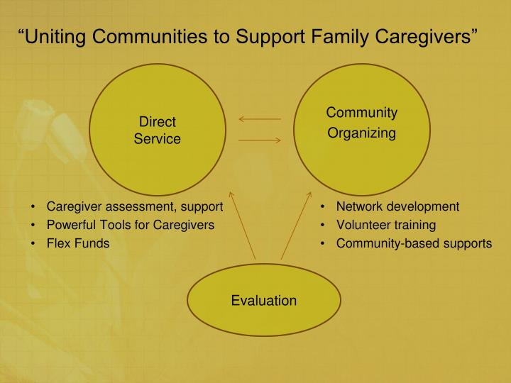 """Uniting Communities to Support Family Caregivers"""