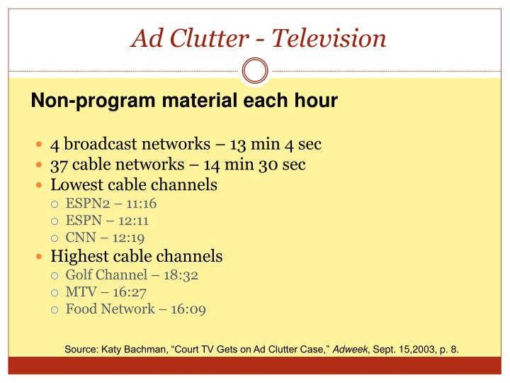 Ad Clutter - Television