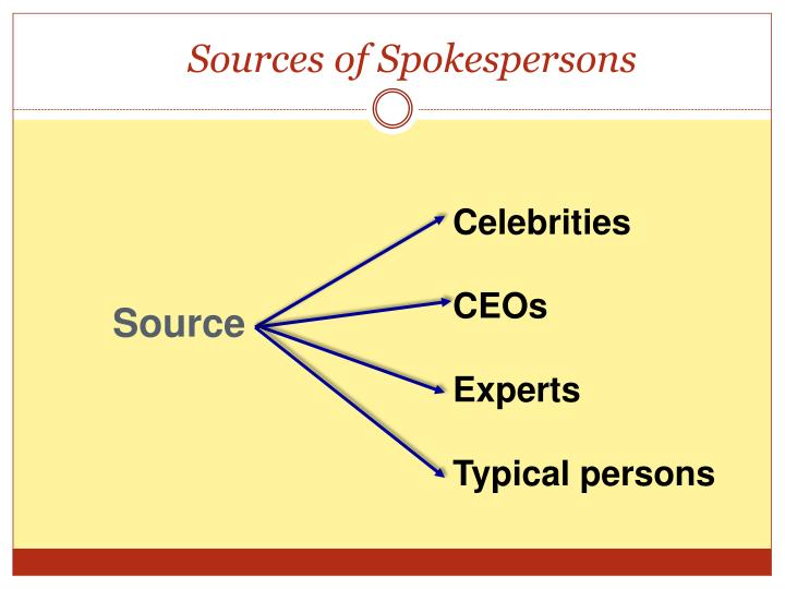 Sources of Spokespersons