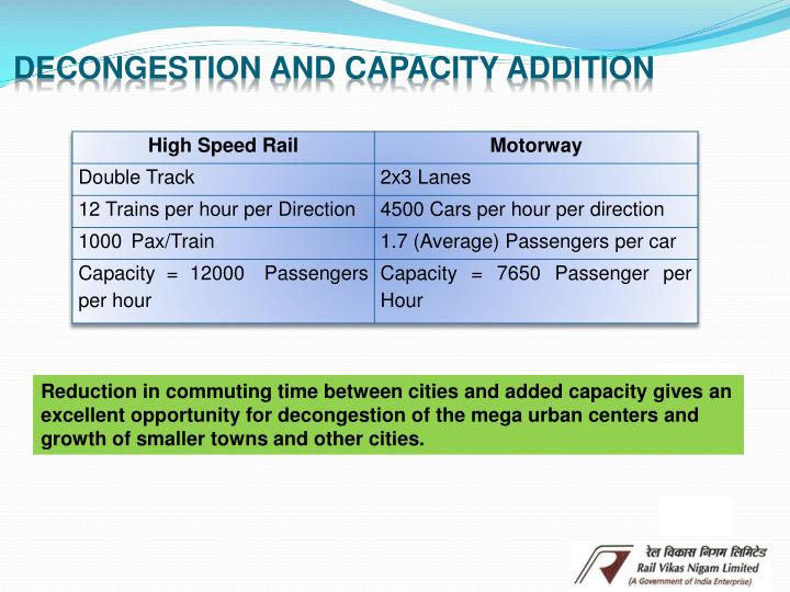 Decongestion and capacity addition
