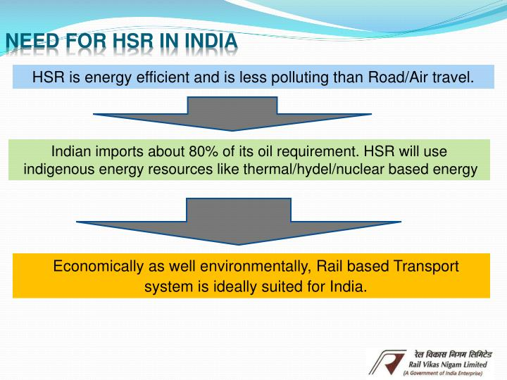 NEED FOR HSR IN INDIA