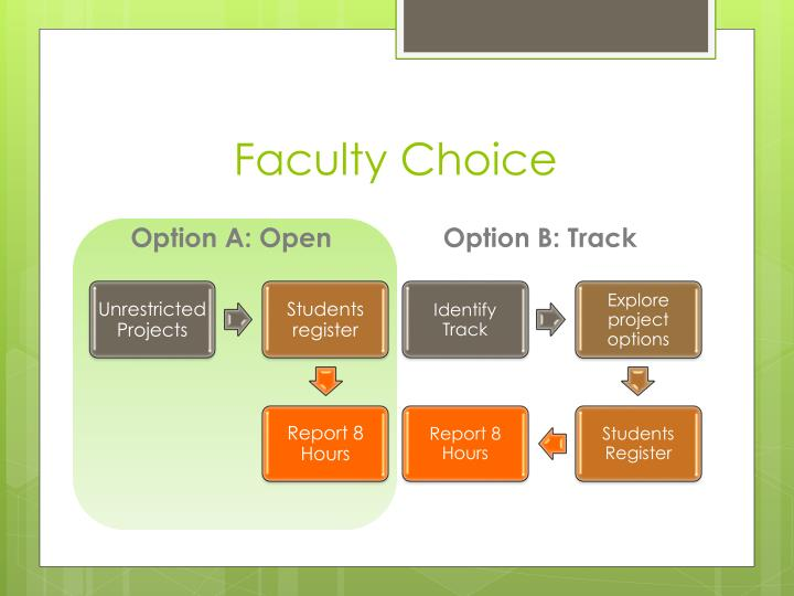 Faculty Choice