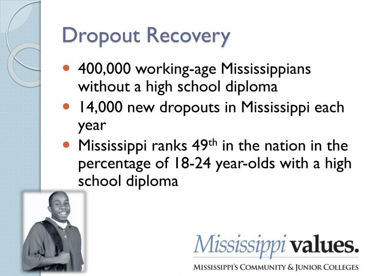 Dropout Recovery