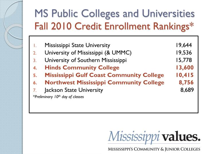 MS Public Colleges and Universities