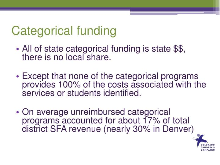 Categorical funding