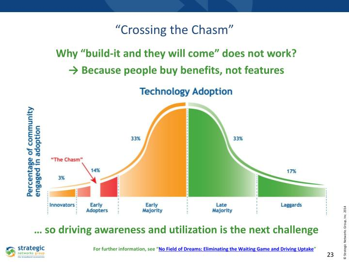 """""""Crossing the Chasm"""
