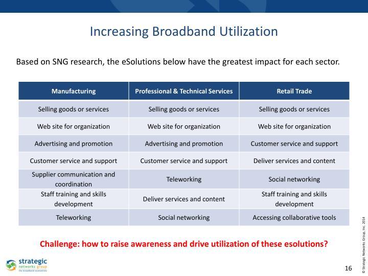 Increasing Broadband Utilization