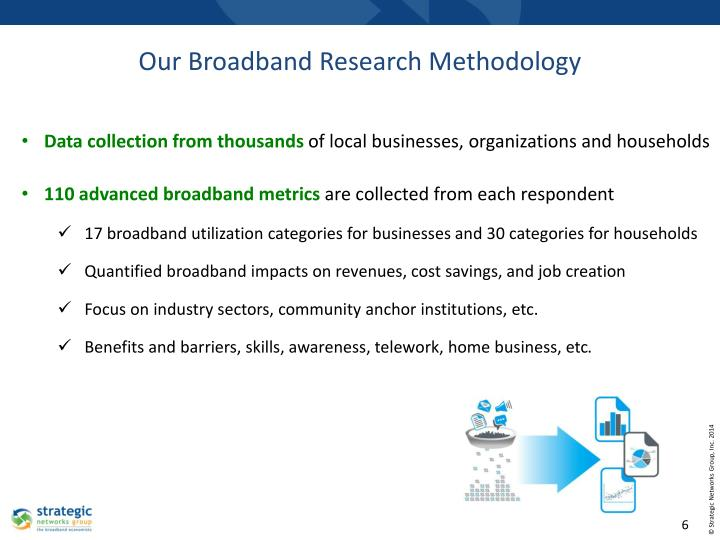 Our Broadband Research Methodology