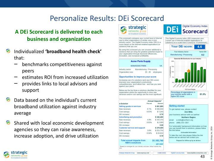 Personalize Results: DEi