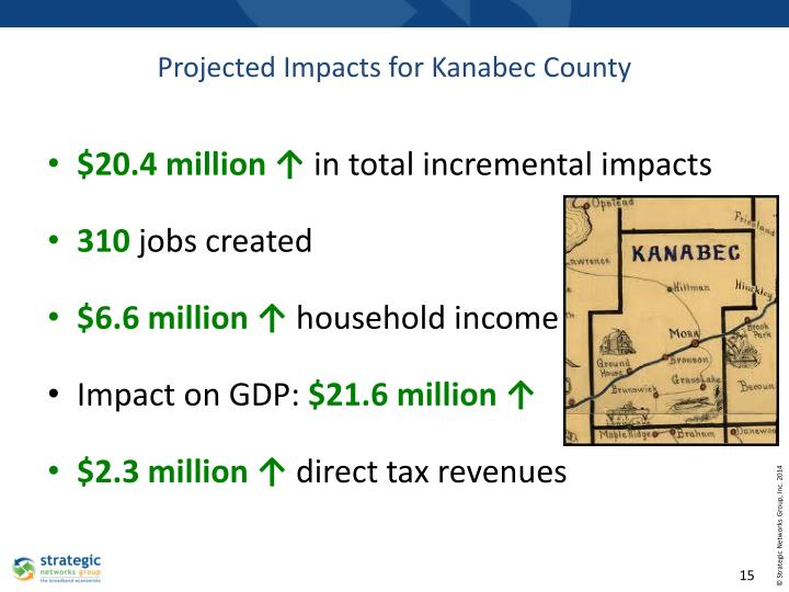 Projected Impacts for Kanabec County