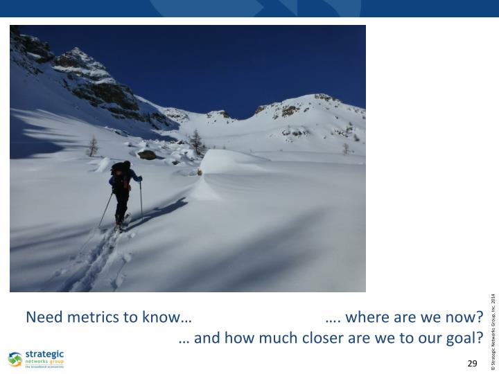 Need metrics to know……. where are we now?