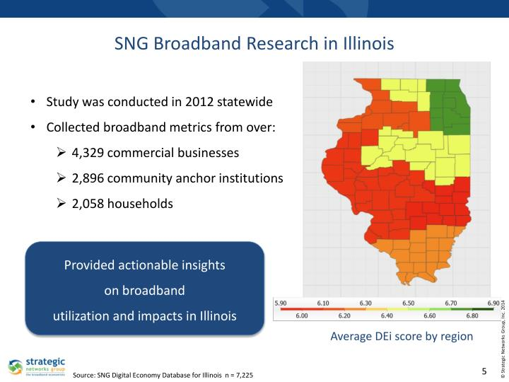 SNG Broadband Research in Illinois