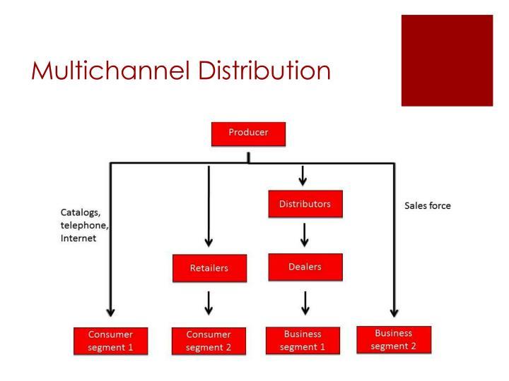 Multichannel Distribution
