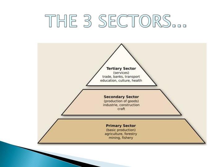 THE 3 SECTORS...