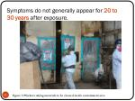 symptoms do not generally appear for 20 to 30 years after exposure