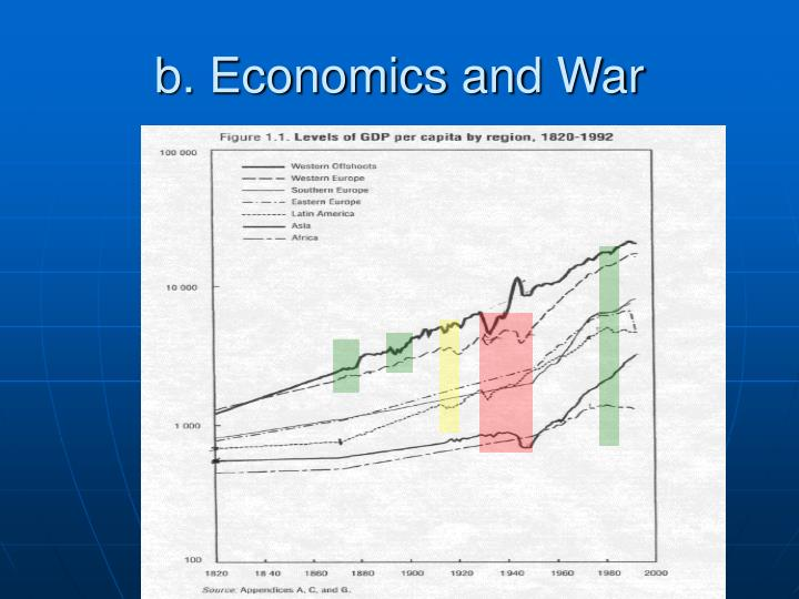 b. Economics and War