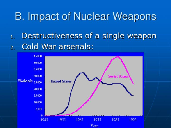 B. Impact of Nuclear Weapons