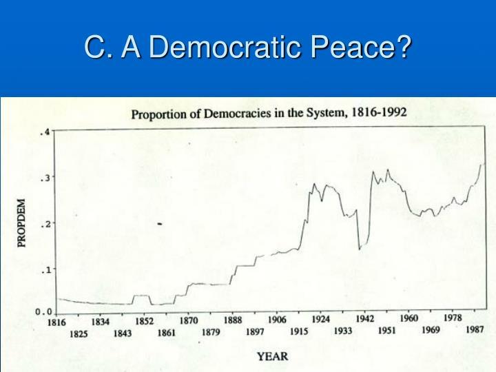 C. A Democratic Peace?
