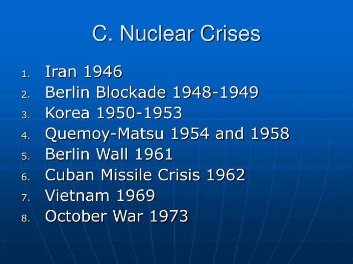 C. Nuclear Crises