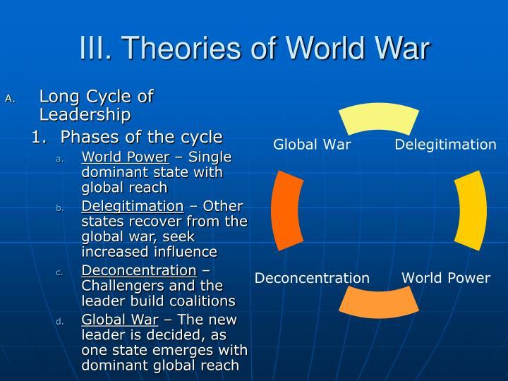 III. Theories of World War
