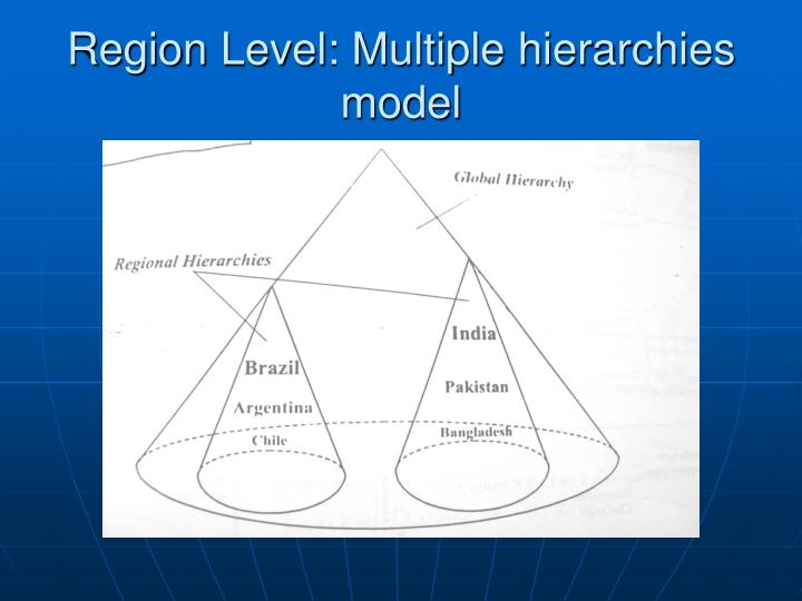 Region Level: Multiple hierarchies model