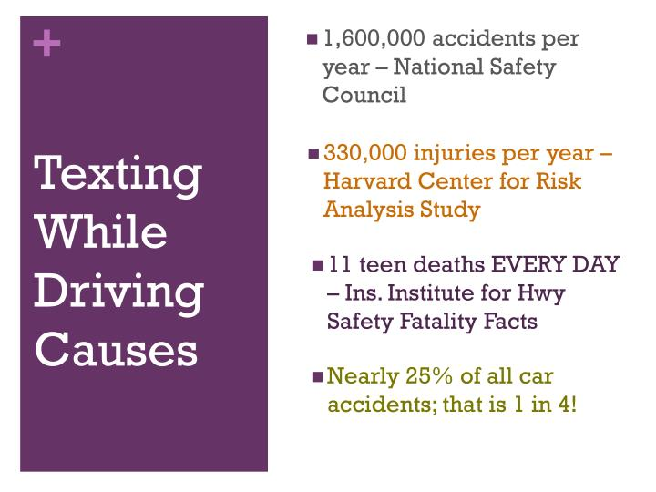 Texting while driving causes