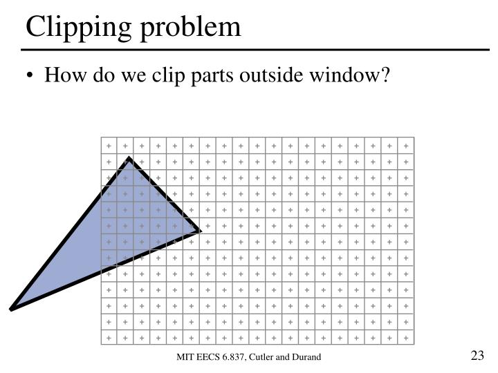 Clipping problem
