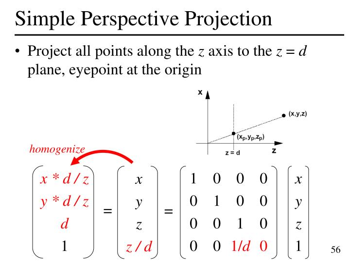 Simple Perspective Projection