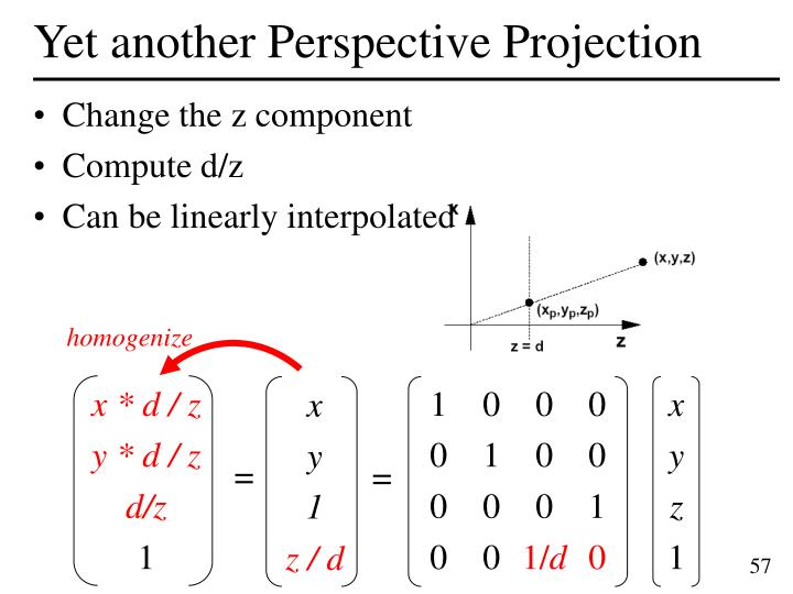 Yet another Perspective Projection