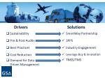 drivers and solutions