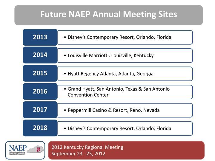 Future NAEP Annual Meeting Sites