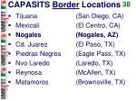 capasits border locations