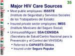 major hiv care sources