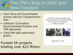 the tpb s role in jarc and new freedom