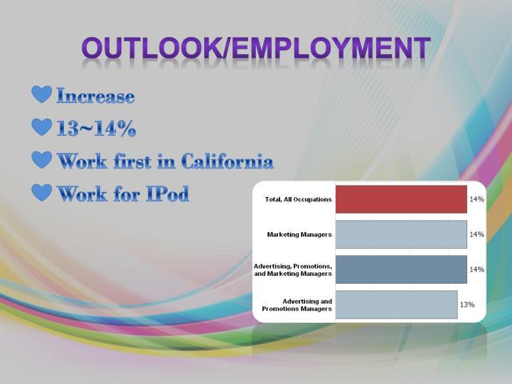 Outlook/Employment