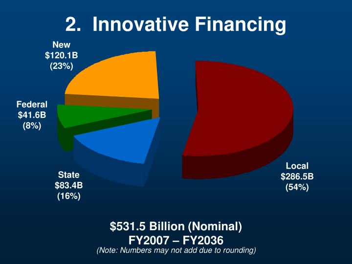 2.  Innovative Financing