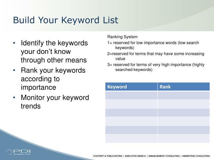 Build Your Keyword List