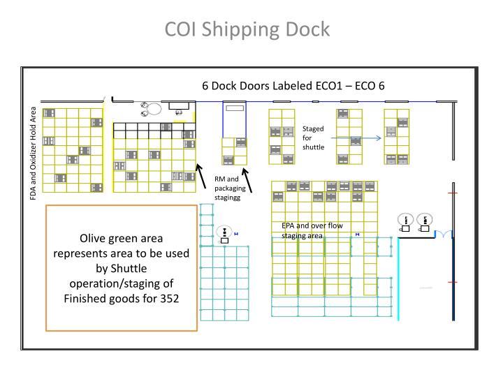 6 Dock Doors Labeled ECO1 – ECO 6