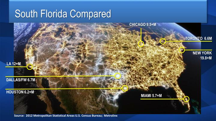 South Florida Compared
