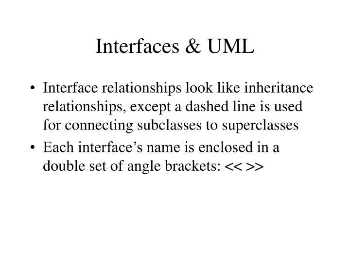 Interfaces & UML
