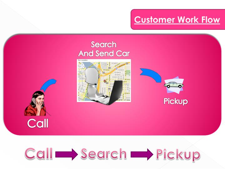 Customer Work Flow