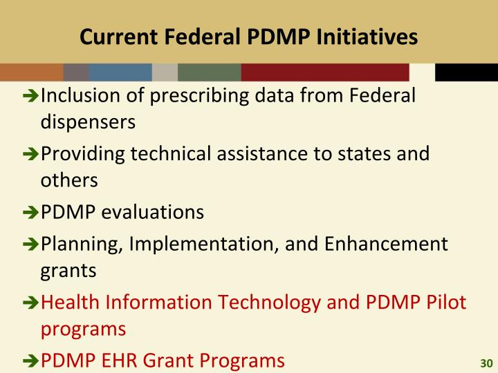 Current Federal PDMP Initiatives
