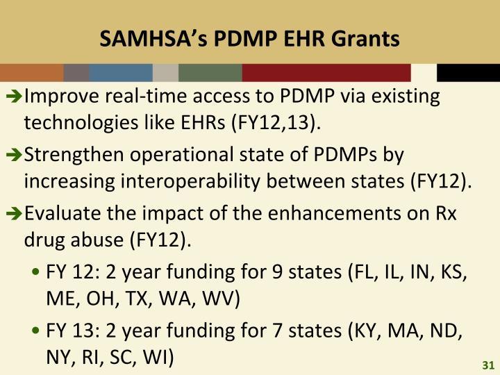 SAMHSA's PDMP EHR Grants