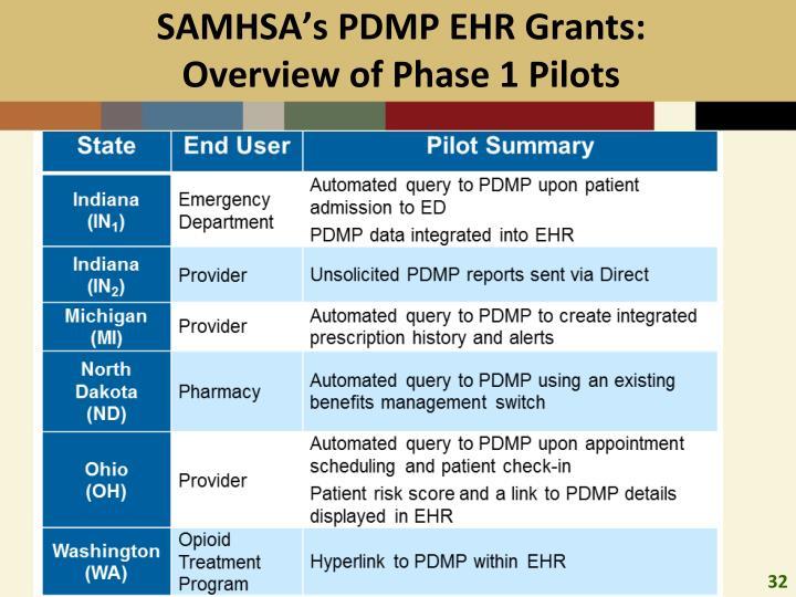 SAMHSA's PDMP EHR Grants:
