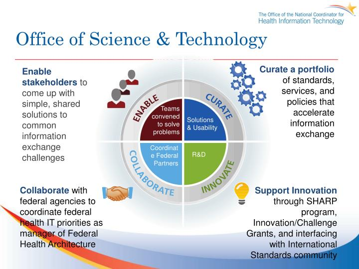 Office of Science & Technology