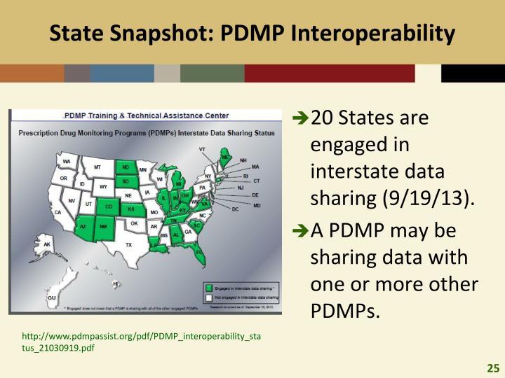 State Snapshot: PDMP Interoperability