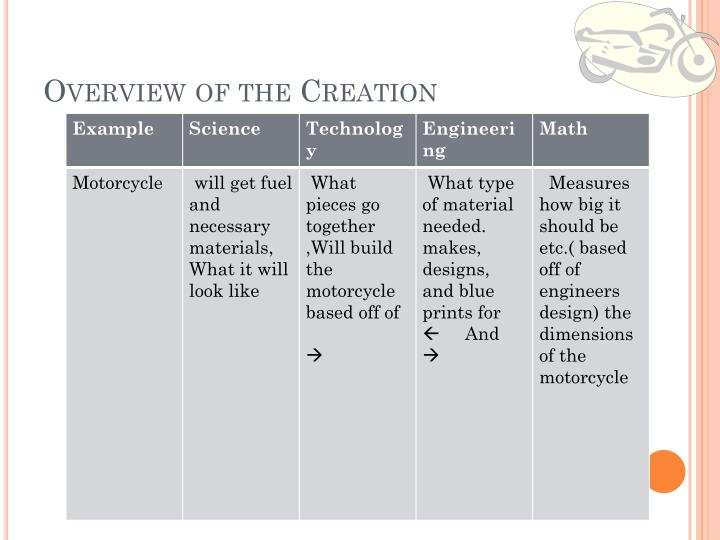 Overview of the Creation